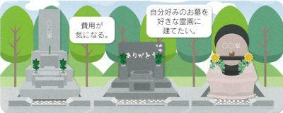 お墓 ご自身の意志を尊重